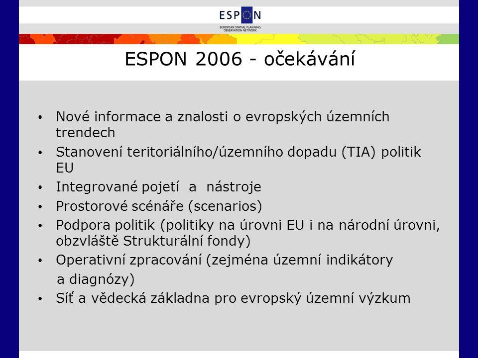 ESPON 2006 - očekávání Nové informace a znalosti o evropských územních trendech Stanovení teritoriálního/územního dopadu (TIA) politik EU Integrované pojetí a nástroje Prostorové scénáře (scenarios) Podpora politik (politiky na úrovni EU i na národní úrovni, obzvláště Strukturální fondy) Operativní zpracování (zejména územní indikátory a diagnózy) Síť a vědecká základna pro evropský územní výzkum