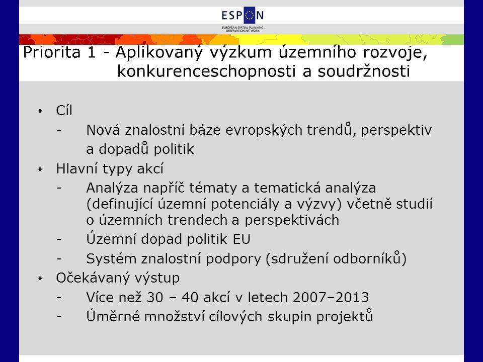 Priorita 1 - Aplikovaný výzkum územního rozvoje, konkurenceschopnosti a soudržnosti Cíl - Nová znalostní báze evropských trendů, perspektiv a dopadů p