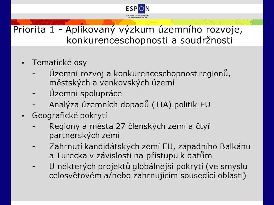 Priorita 1 - Aplikovaný výzkum územního rozvoje, konkurenceschopnosti a soudržnosti Tematické osy - Územní rozvoj a konkurenceschopnost regionů, městských a venkovských území -Územní spolupráce -Analýza územních dopadů (TIA) politik EU Geografické pokrytí -Regiony a města 27 členských zemí a čtyř partnerských zemí -Zahrnutí kandidátských zemí EU, západního Balkánu a Turecka v závislosti na přístupu k datům -U některých projektů globálnější pokrytí (ve smyslu celosvětovém a/nebo zahrnujícím sousedící oblasti)