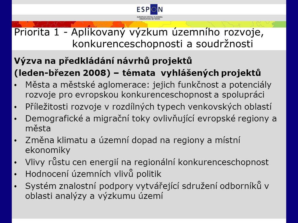 Priorita 1 - Aplikovaný výzkum územního rozvoje, konkurenceschopnosti a soudržnosti Výzva na předkládání návrhů projektů (leden-březen 2008) – témata vyhlášených projektů Města a městské aglomerace: jejich funkčnost a potenciály rozvoje pro evropskou konkurenceschopnost a spolupráci Příležitosti rozvoje v rozdílných typech venkovských oblastí Demografické a migrační toky ovlivňující evropské regiony a města Změna klimatu a územní dopad na regiony a místní ekonomiky Vlivy růstu cen energií na regionální konkurenceschopnost Hodnocení územních vlivů politik Systém znalostní podpory vytvářející sdružení odborníků v oblasti analýzy a výzkumu území