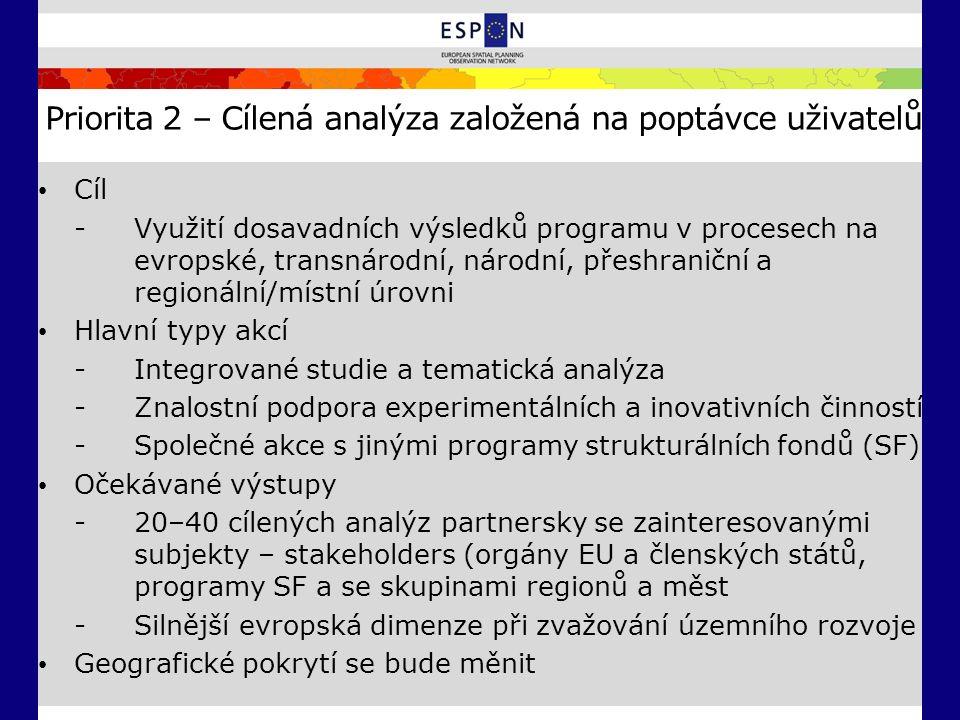 Priorita 2 – Cílená analýza založená na poptávce uživatelů Cíl - Využití dosavadních výsledků programu v procesech na evropské, transnárodní, národní, přeshraniční a regionální/místní úrovni Hlavní typy akcí -Integrované studie a tematická analýza -Znalostní podpora experimentálních a inovativních činností -Společné akce s jinými programy strukturálních fondů (SF) Očekávané výstupy -20–40 cílených analýz partnersky se zainteresovanými subjekty – stakeholders (orgány EU a členských států, programy SF a se skupinami regionů a měst -Silnější evropská dimenze při zvažování územního rozvoje Geografické pokrytí se bude měnit