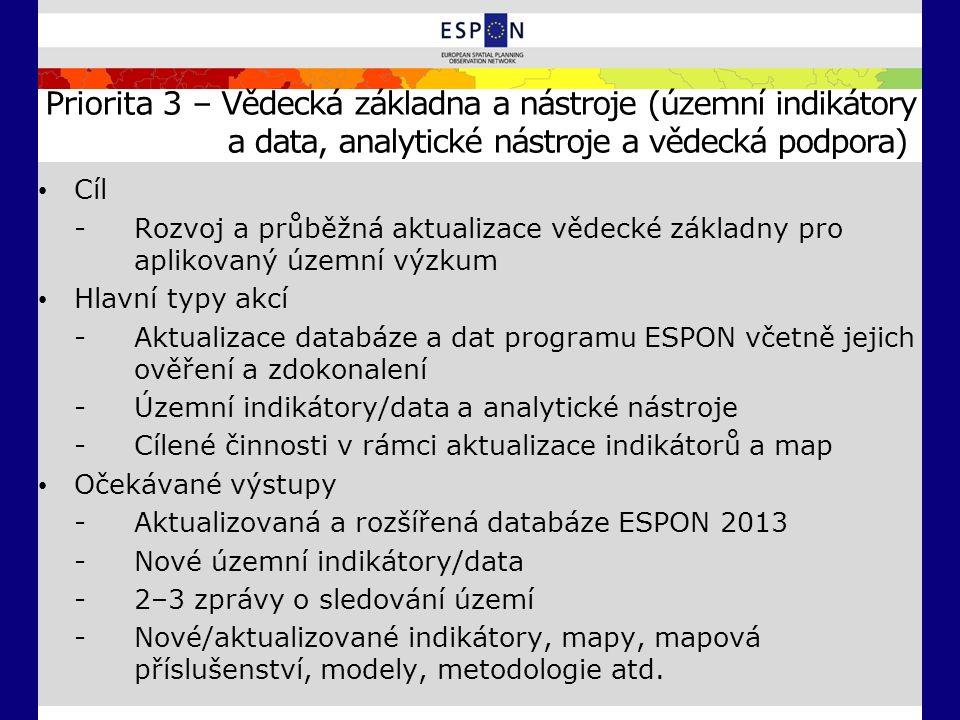 Priorita 3 – Vědecká základna a nástroje (územní indikátory a data, analytické nástroje a vědecká podpora) Cíl - Rozvoj a průběžná aktualizace vědecké základny pro aplikovaný územní výzkum Hlavní typy akcí -Aktualizace databáze a dat programu ESPON včetně jejich ověření a zdokonalení -Územní indikátory/data a analytické nástroje -Cílené činnosti v rámci aktualizace indikátorů a map Očekávané výstupy -Aktualizovaná a rozšířená databáze ESPON 2013 -Nové územní indikátory/data -2–3 zprávy o sledování území -Nové/aktualizované indikátory, mapy, mapová příslušenství, modely, metodologie atd.
