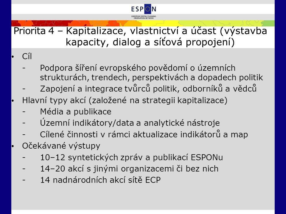 Priorita 4 – Kapitalizace, vlastnictví a účast (výstavba kapacity, dialog a síťová propojení) Cíl - Podpora šíření evropského povědomí o územních stru