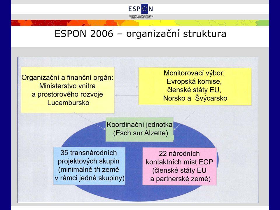 ESPON 2006 – témata projektů v rámci priority 2.4 Teritoriální/územní trendy a politické dopady environmentální politiky EU Integrovaná analýza transnárodních a národních teritorií/území (Zoom)
