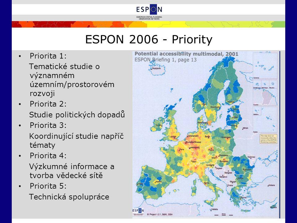ESPON 2006 - Priority Priorita 1: Tematické studie o významném územním/prostorovém rozvoji Priorita 2: Studie politických dopadů Priorita 3: Koordinující studie napříč tématy Priorita 4: Výzkumné informace a tvorba vědecké sítě Priorita 5: Technická spolupráce