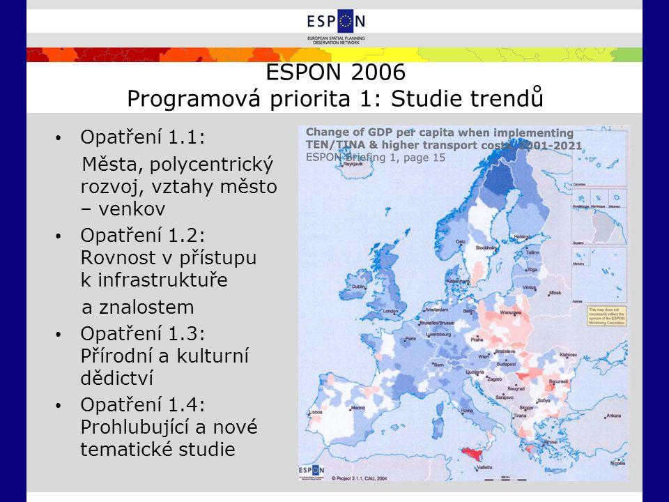 Priorita 1 - Aplikovaný výzkum územního rozvoje, konkurenceschopnosti a soudržnosti Cíl - Nová znalostní báze evropských trendů, perspektiv a dopadů politik Hlavní typy akcí -Analýza napříč tématy a tematická analýza (definující územní potenciály a výzvy) včetně studií o územních trendech a perspektivách -Územní dopad politik EU -Systém znalostní podpory (sdružení odborníků) Očekávaný výstup -Více než 30 – 40 akcí v letech 2007–2013 -Úměrné množství cílových skupin projektů