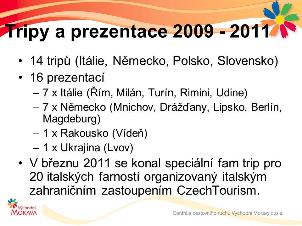 Tripy a prezentace 2009 - 2011 14 tripů (Itálie, Německo, Polsko, Slovensko) 16 prezentací –7 x Itálie (Řím, Milán, Turín, Rimini, Udine) –7 x Německo (Mnichov, Drážďany, Lipsko, Berlín, Magdeburg) –1 x Rakousko (Vídeň) –1 x Ukrajina (Lvov) V březnu 2011 se konal speciální fam trip pro 20 italských farností organizovaný italským zahraničním zastoupením CzechTourism.