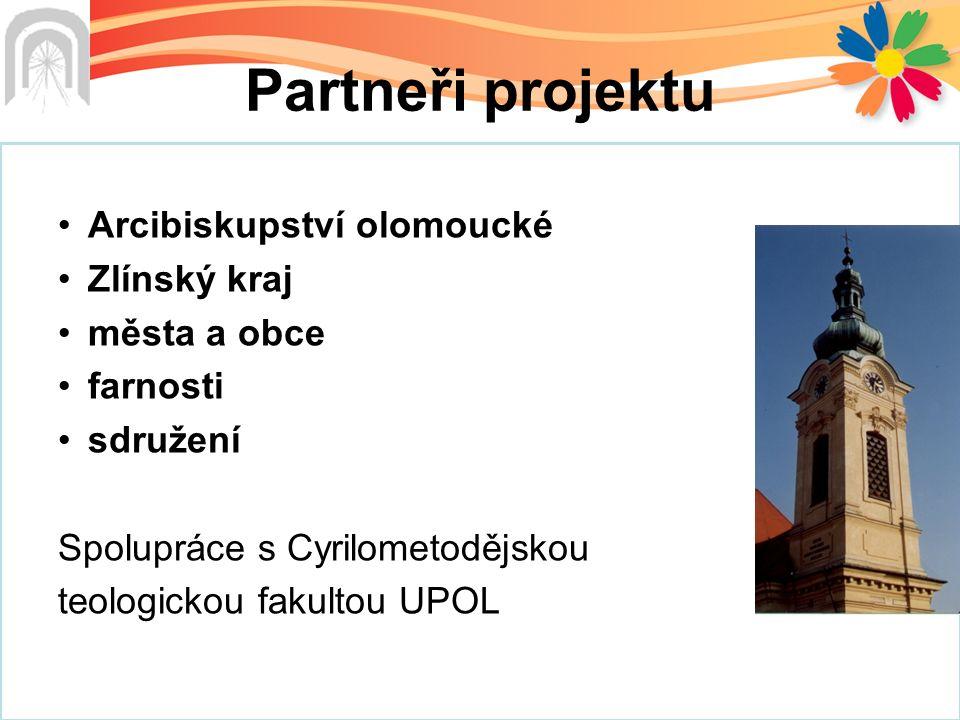 Typy itinerářů Dřevěné kostely na Valašsku –Velké Karlovice - Rožnov p.