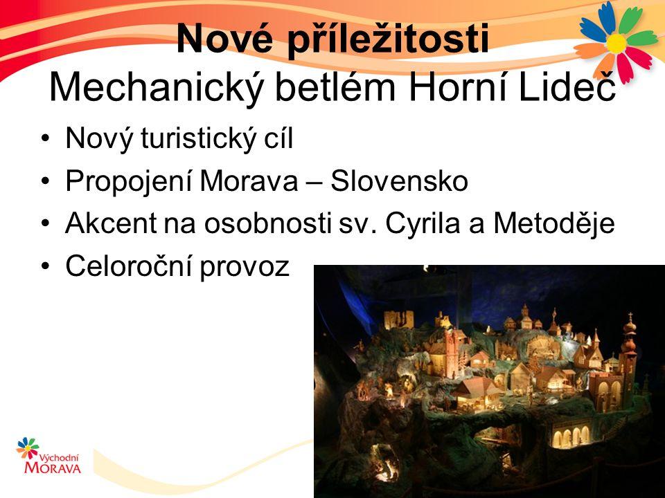 Nové příležitosti Mechanický betlém Horní Lideč Nový turistický cíl Propojení Morava – Slovensko Akcent na osobnosti sv.