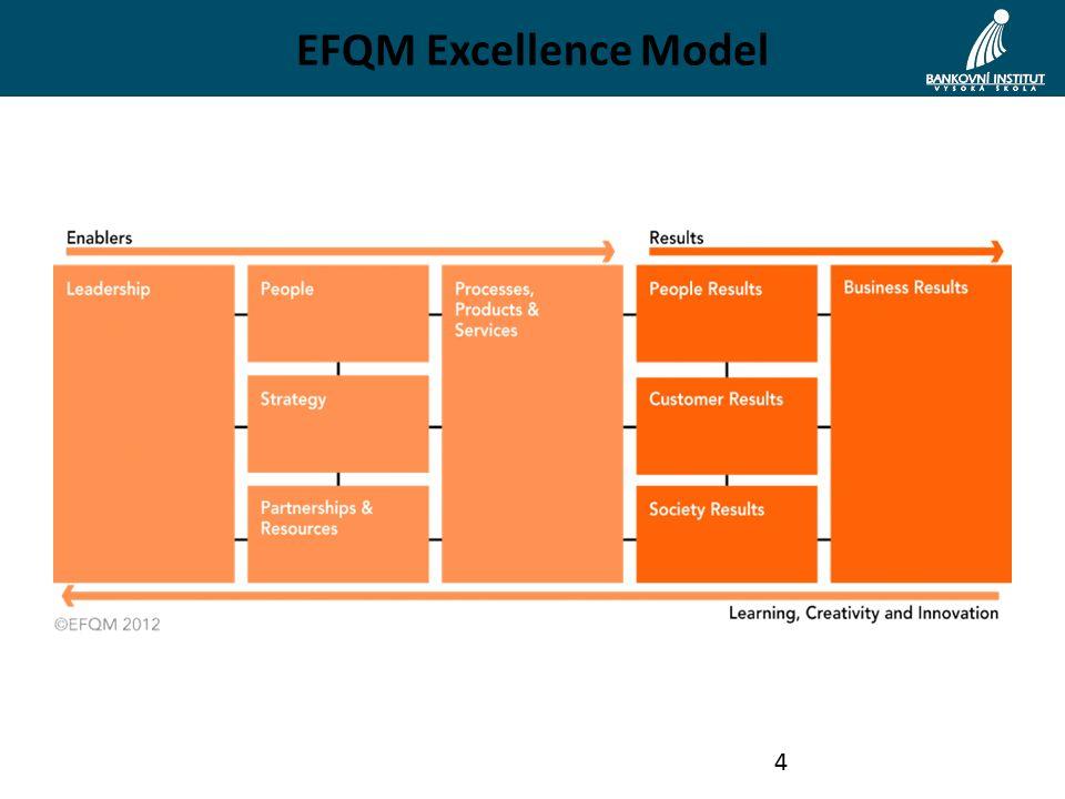 Co nabízí EFQM 5