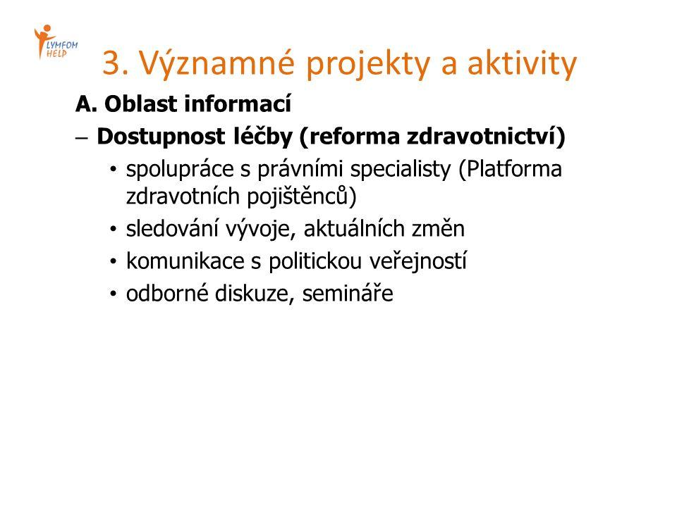 3. Významné projekty a aktivity A. Oblast informací – Dostupnost léčby (reforma zdravotnictví) spolupráce s právními specialisty (Platforma zdravotníc