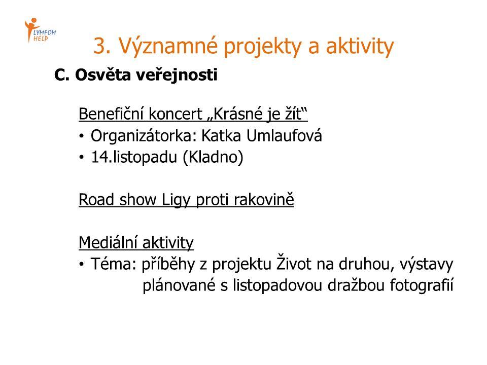 3. Významné projekty a aktivity C.