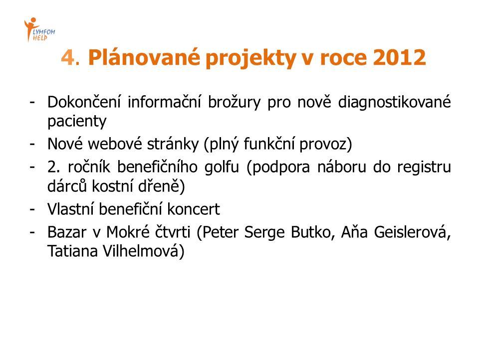 4. Plánované projekty v roce 2012 -Dokončení informační brožury pro nově diagnostikované pacienty -Nové webové stránky (plný funkční provoz) -2. roční
