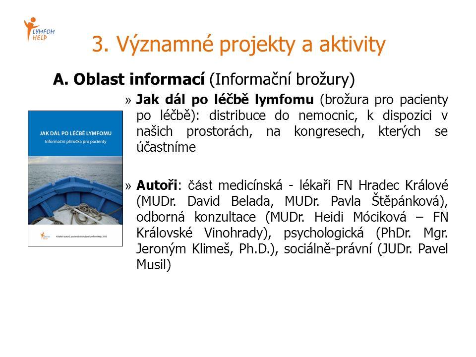 3. Významné projekty a aktivity A. Oblast informací (Informační brožury) » Jak dál po léčbě lymfomu (brožura pro pacienty po léčbě): distribuce do nem