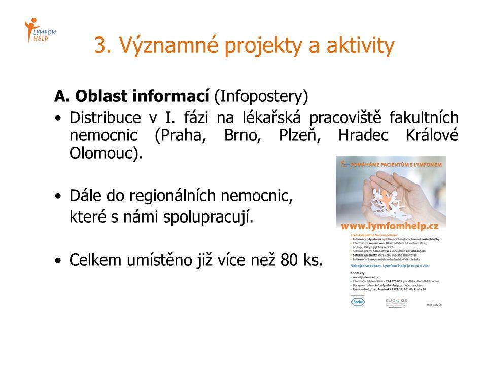 3. Významné projekty a aktivity A. Oblast informací (Infopostery) Distribuce v I. fázi na lékařská pracoviště fakultních nemocnic (Praha, Brno, Plzeň,