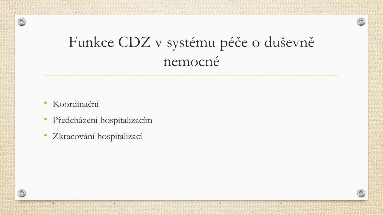 Funkce CDZ v systému péče o duševně nemocné Koordinační Předcházení hospitalizacím Zkracování hospitalizací
