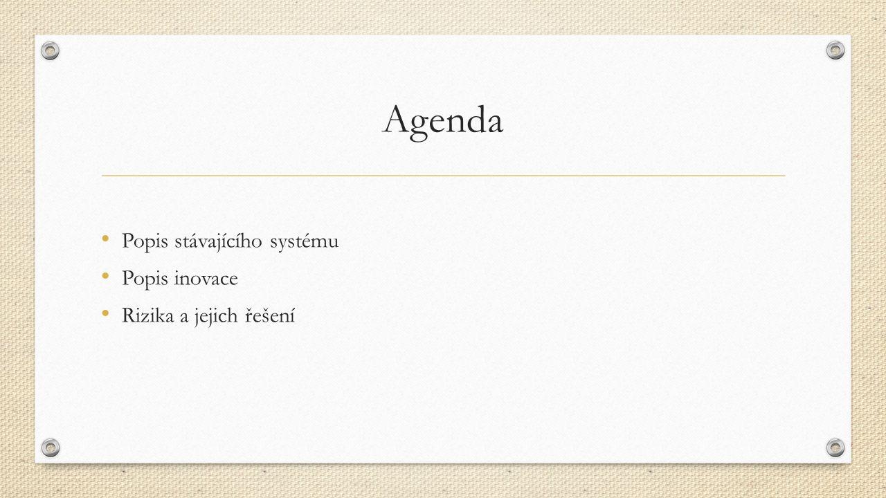 Agenda Popis stávajícího systému Popis inovace Rizika a jejich řešení