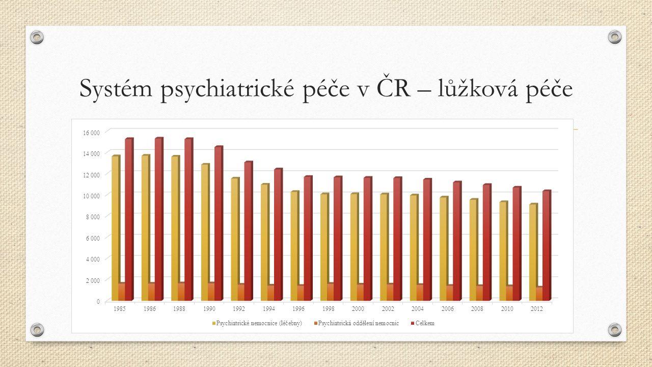 Systém psychiatrické péče v ČR – komunitní péče Komunitní péče v gesci zdravotnictví Krizová centra a denní stacionáře – 5000 klientů (2012) Komunitní péče v gesci MPSV Terénní sociální služby pro duševně nemocné – 3870 klientů (2011) Rezidenční zařízení v resortu MPSV Cca 2000 lůžek