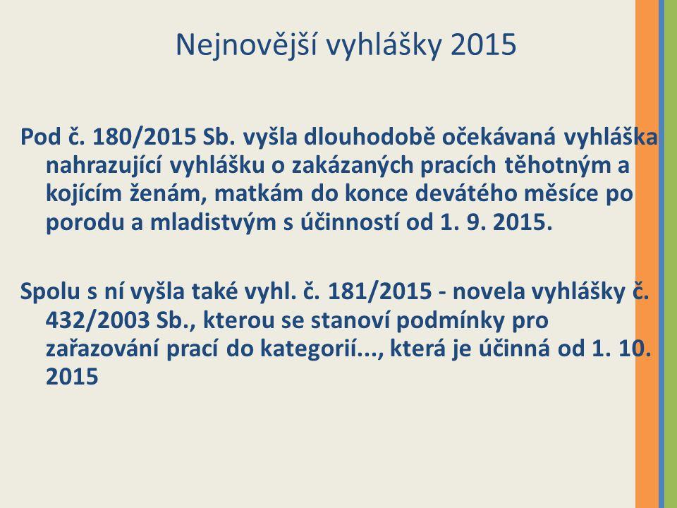 Nejnovější vyhlášky 2015 Pod č. 180/2015 Sb.