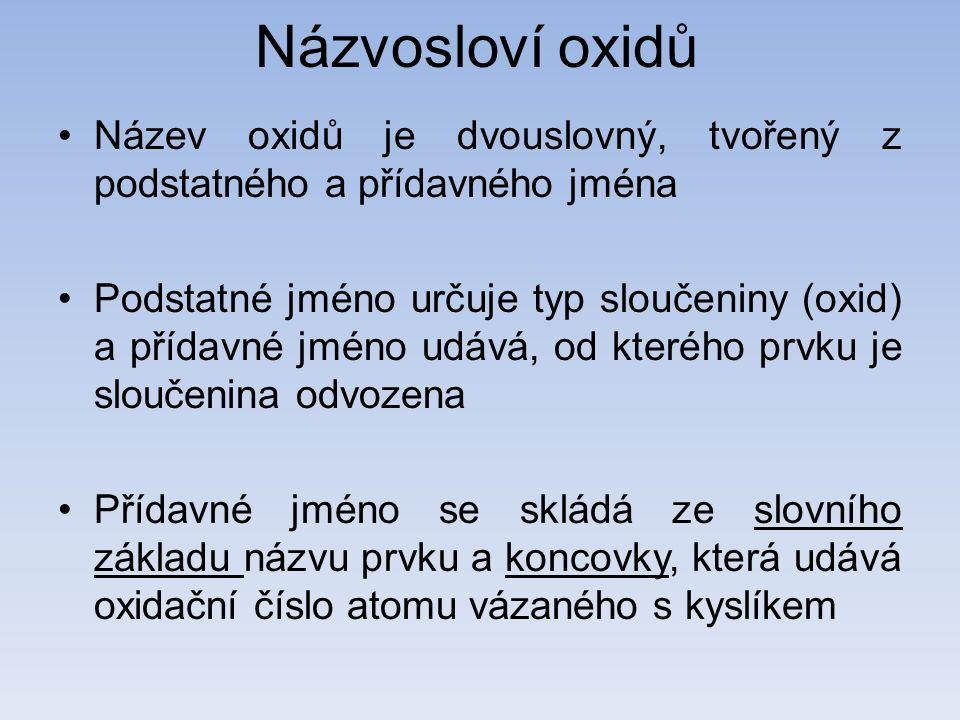 http://www.recordum.com/index.php?gr_id=31&k_id=198 &b_id=1331 http://www.photoearth.cz/clanek-sicilie-a-liparske- ostrovy-prekvapeni-na-jihu-evropy/ http://www.kronikaobcecerna.estranky.cz/fotoalbum/podn iky-a-zavody-v-obci/sodovkarna---pivovar/sireni- sudu.html http://21stoleti.cz/blog/2008/11/07/kysele-deste-nemusi- vzdy-jen-skodit/ http://www.zlatnictvinoemi.cz/prirodni-kameny-26/ Obrázky staženy ke dni 16.6.2012