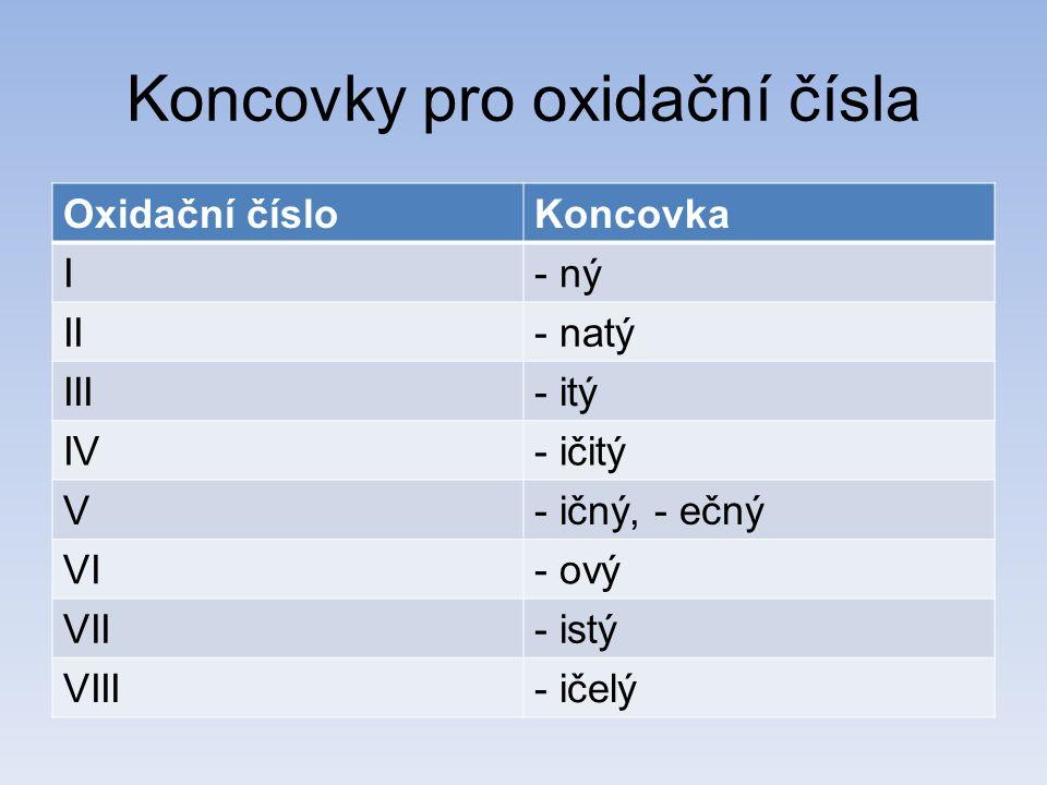 Koncovky pro oxidační čísla Oxidační čísloKoncovka I- ný II- natý III- itý IV- ičitý V- ičný, - ečný VI- ový VII- istý VIII- ičelý