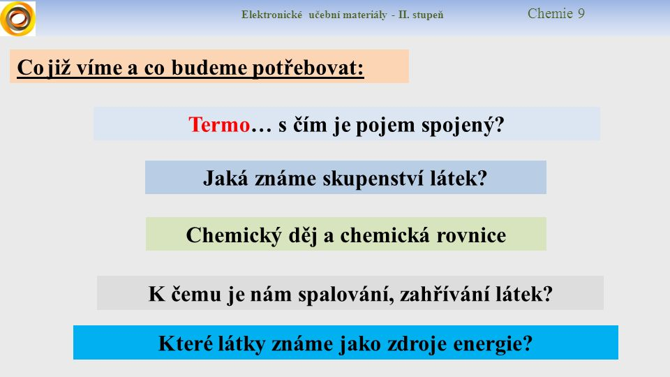 Elektronické učební materiály - II. stupeň Chemie 9 Co již víme a co budeme potřebovat: Termo… s čím je pojem spojený? K čemu je nám spalování, zahřív