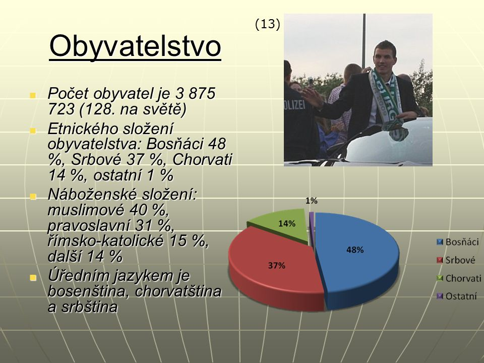 Obyvatelstvo Počet obyvatel je 3 875 723 (128. na světě) Počet obyvatel je 3 875 723 (128. na světě) Etnického složení obyvatelstva: Bosňáci 48 %, Srb