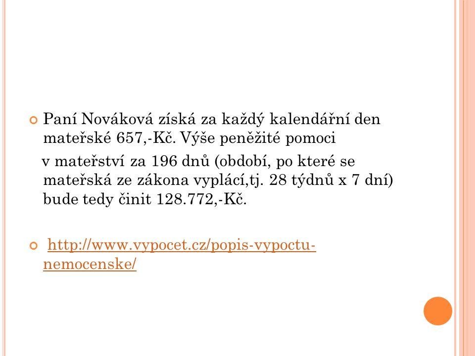 Paní Nováková získá za každý kalendářní den mateřské 657,-Kč. Výše peněžité pomoci v mateřství za 196 dnů (období, po které se mateřská ze zákona vypl