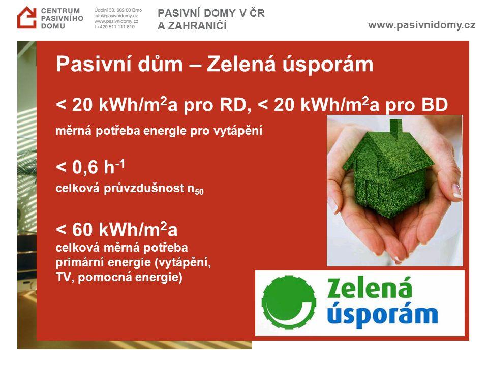 www.pasivnidomy.cz Pasivní dům – Zelená úsporám < 20 kWh/m 2 a pro RD, < 20 kWh/m 2 a pro BD měrná potřeba energie pro vytápění < 0,6 h -1 celková průvzdušnost n 50 < 60 kWh/m 2 a celková měrná potřeba primární energie (vytápění, TV, pomocná energie) PASIVNÍ DOMY V ČR A ZAHRANIČÍ