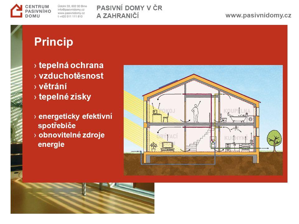 www.pasivnidomy.cz Princip › tepelná ochrana › vzduchotěsnost › větrání › tepelné zisky › energeticky efektivní spotřebiče › obnovitelné zdroje energie PASIVNÍ DOMY V ČR A ZAHRANIČÍ