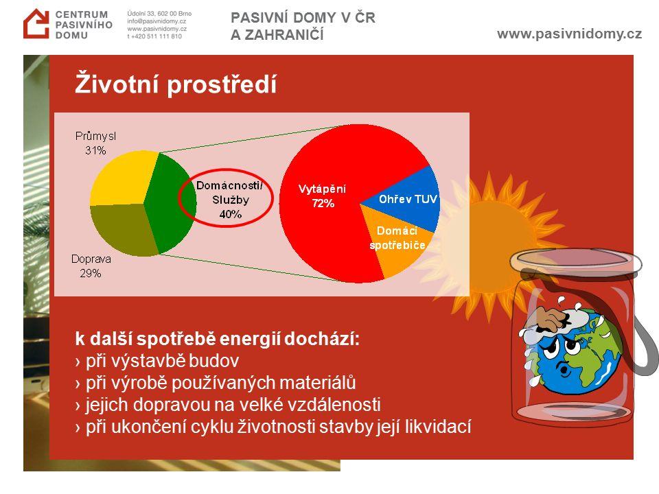 www.pasivnidomy.cz Životní prostředí k další spotřebě energií dochází: › při výstavbě budov › při výrobě používaných materiálů › jejich dopravou na ve