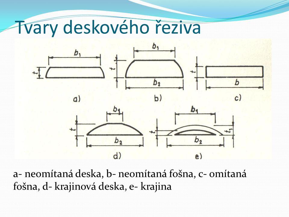 Opakování: Vyjmenujte dělení řeziva na 4 skupiny dle tvaru příčného řezu.