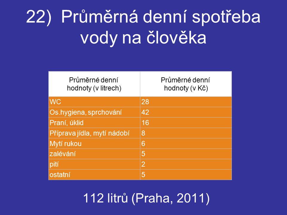22) Průměrná denní spotřeba vody na člověka 112 litrů (Praha, 2011) Průměrné denní hodnoty (v litrech) Průměrné denní hodnoty (v Kč) WC28 Os.hygiena, sprchování42 Praní, úklid16 Příprava jídla, mytí nádobí8 Mytí rukou6 zalévání5 pití2 ostatní5