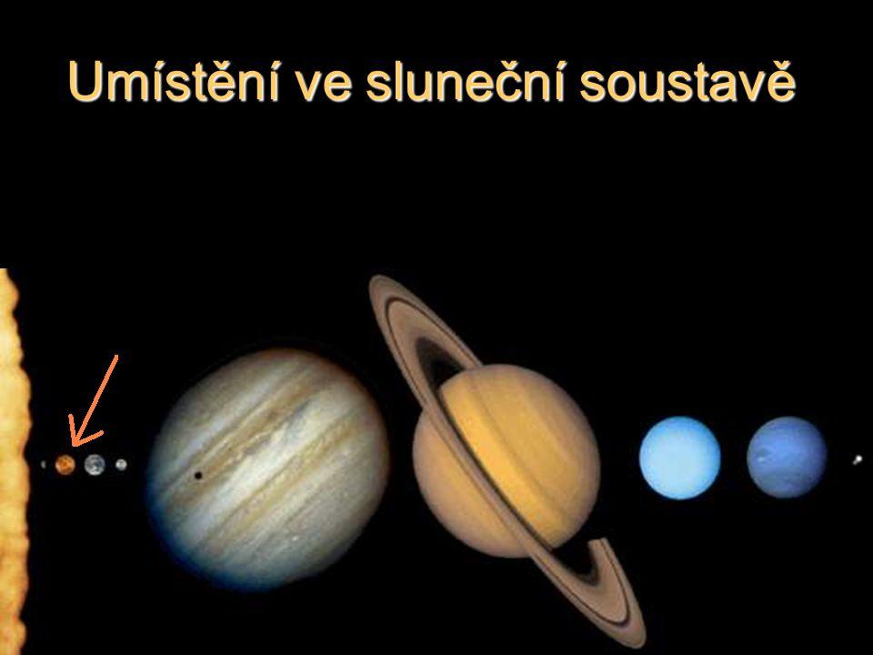 Umístění ve sluneční soustavě