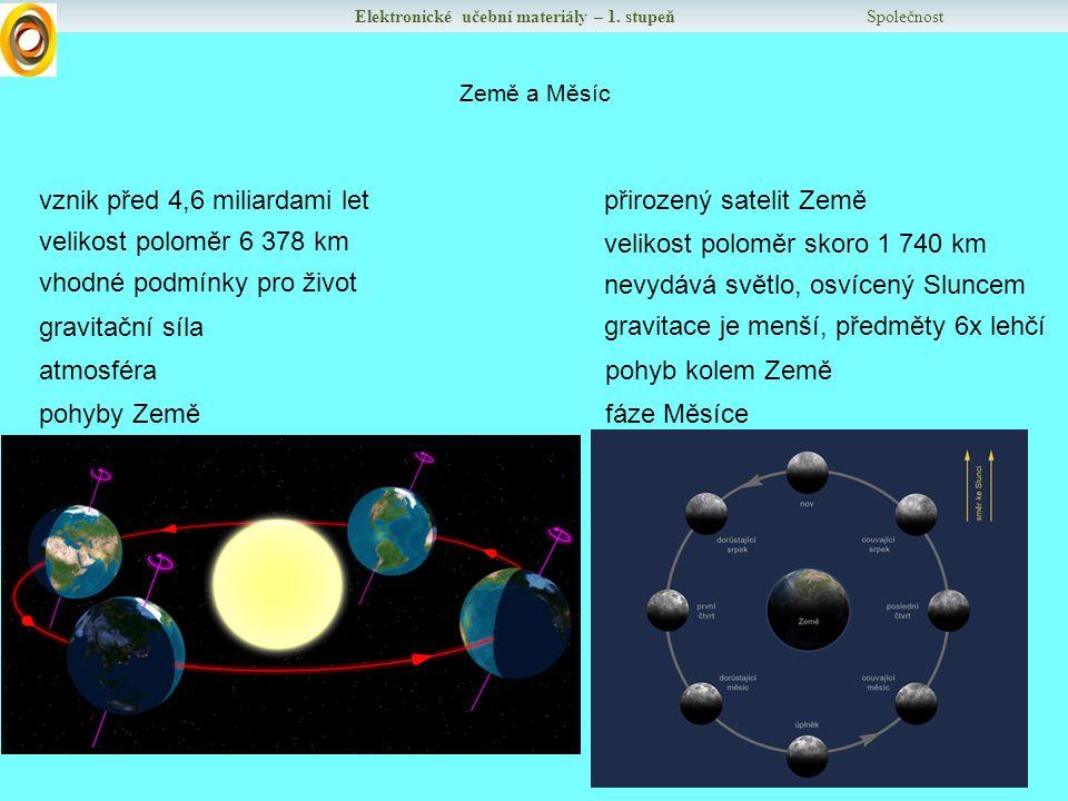 Elektronické učební materiály – 1. stupeň Společnost Země a Měsíc vznik před 4,6 miliardami let vhodné podmínky pro život pohyby Země velikost poloměr