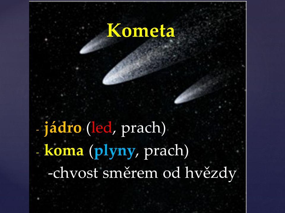 Kometa - jádro (led, prach) - koma (plyny, prach) -chvost směrem od hvězdy -chvost směrem od hvězdy