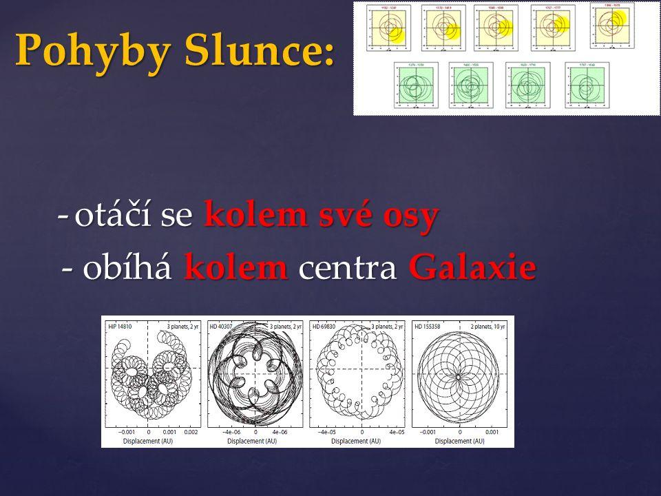 - otáčí se kolem své osy - otáčí se kolem své osy - obíhá kolem centra Galaxie - obíhá kolem centra Galaxie Pohyby Slunce: