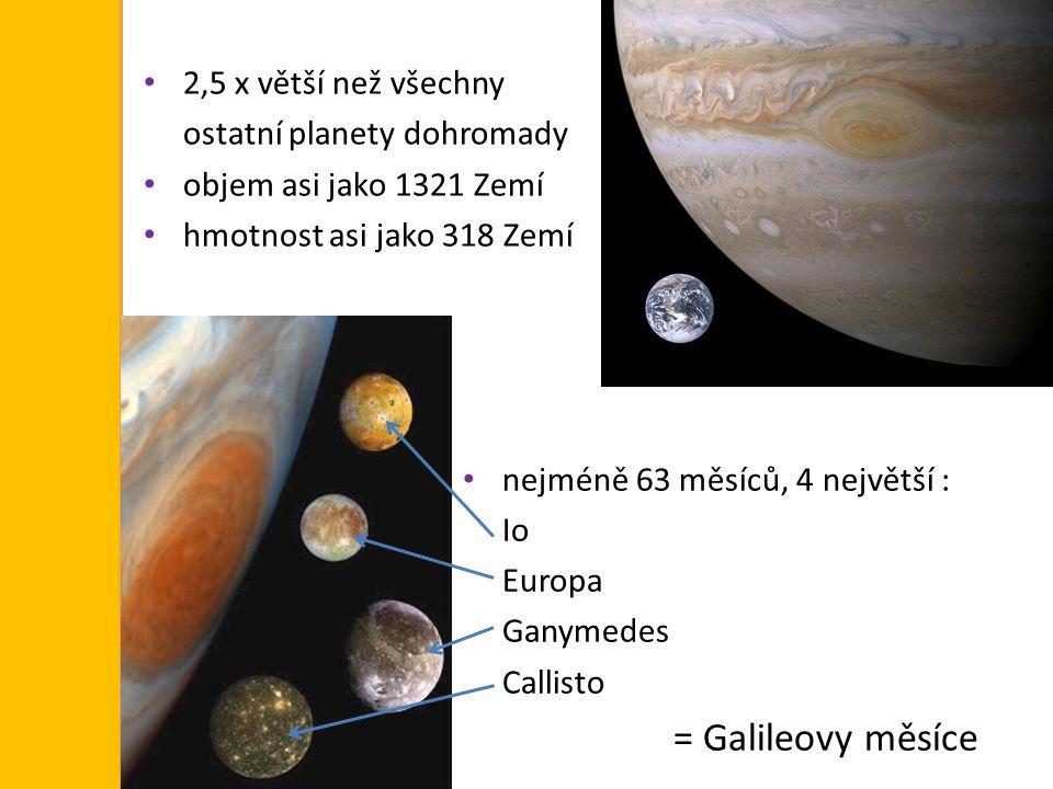 2,5 x větší než všechny ostatní planety dohromady objem asi jako 1321 Zemí hmotnost asi jako 318 Zemí nejméně 63 měsíců, 4 největší : Io Europa Ganymedes Callisto = Galileovy měsíce