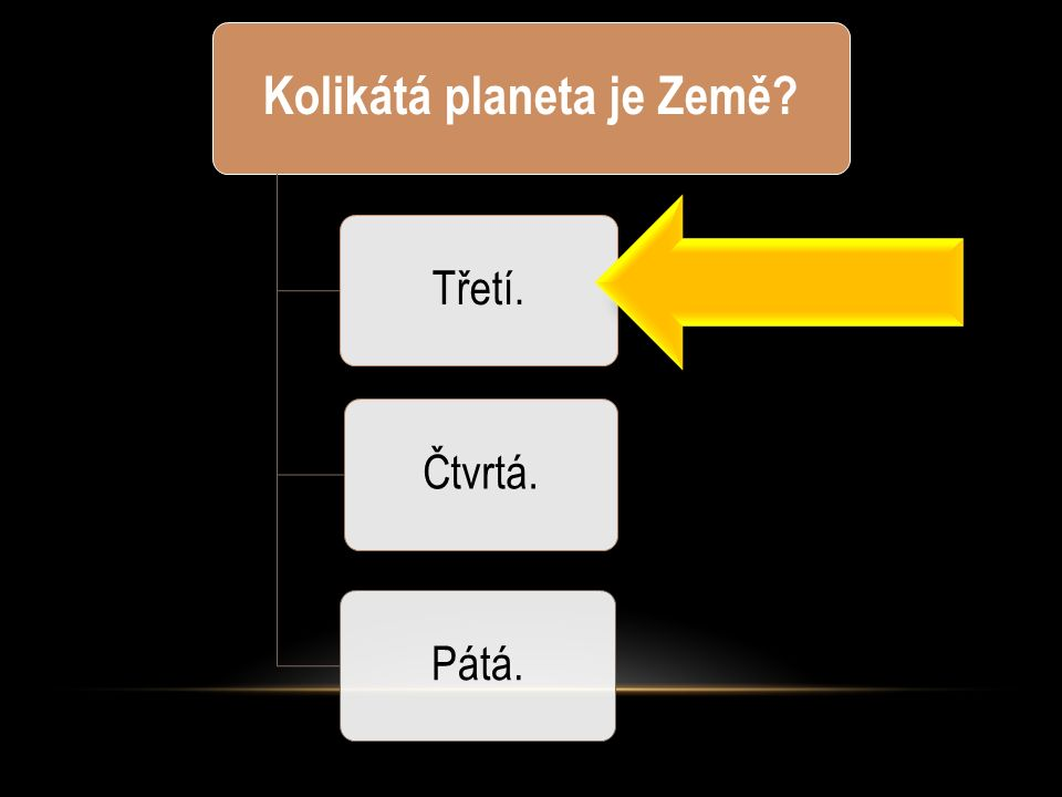 Kolik planet je v sluneční soustavě Sedm.Osm.Devět.