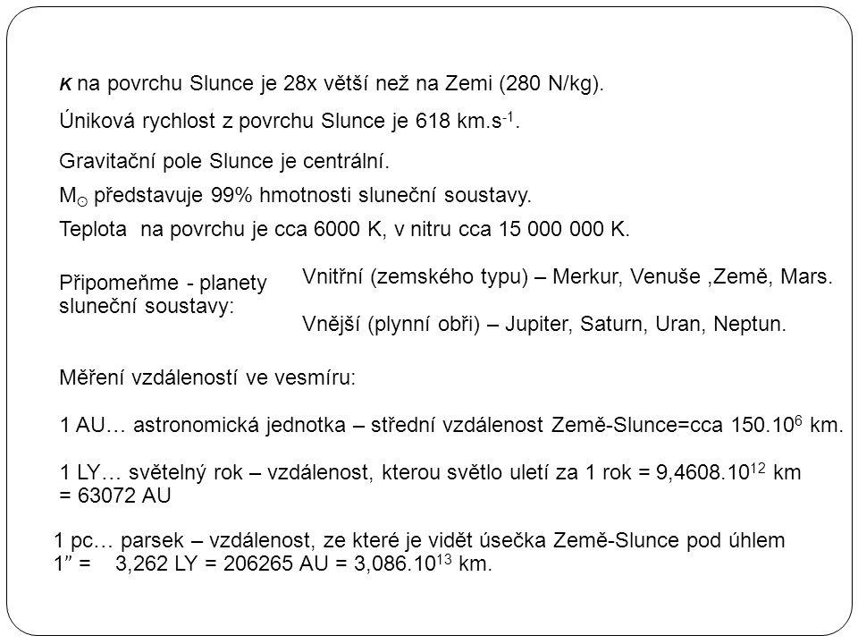 Úniková rychlost z povrchu Slunce je 618 km.s -1.