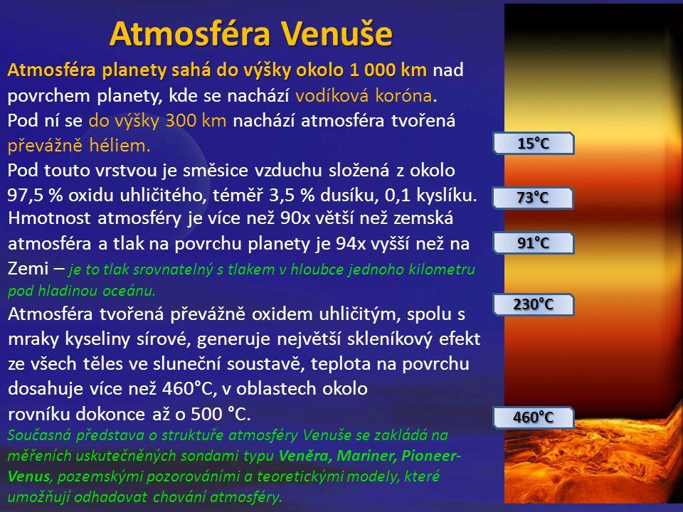 Atmosféra Venuše Současná představa o struktuře atmosféry Venuše se zakládá na měřeních uskutečněných sondami typu Veněra, Mariner, Pioneer- Venus, pozemskými pozorováními a teoretickými modely, které umožňují odhadovat chování atmosféry.