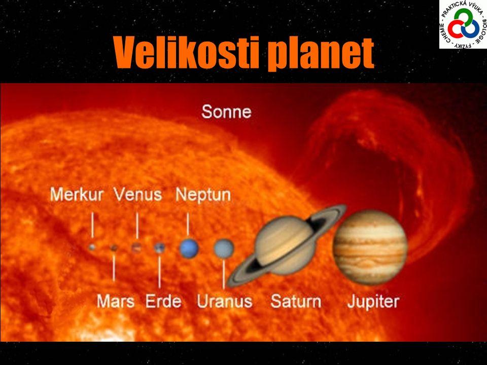 Velikosti planet