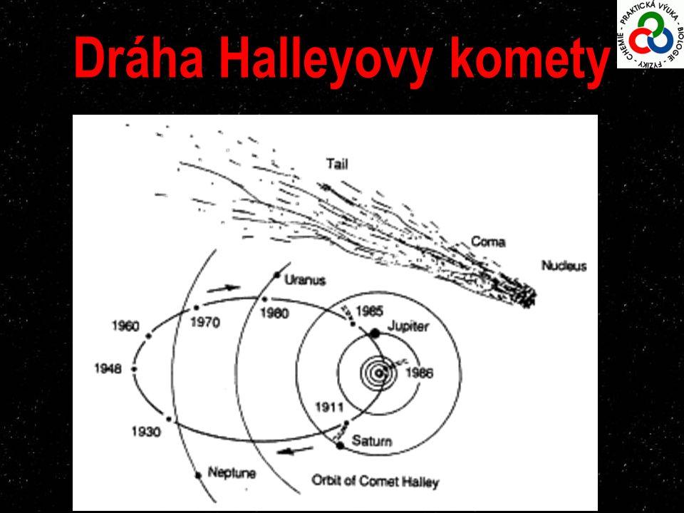 Dráha Halleyovy komety