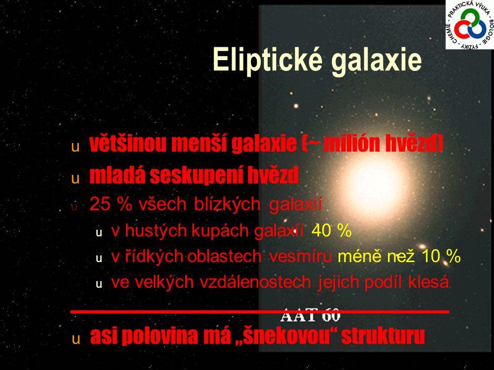 """u 25 % všech blízkých galaxií u v hustých kupách galaxíí 40 % u v řídkých oblastech vesmíru méně než 10 % u ve velkých vzdálenostech jejich podíl klesá u asi polovina má """"šnekovou strukturu u většinou menší galaxie (~ milión hvězd) u mladá seskupení hvězd"""