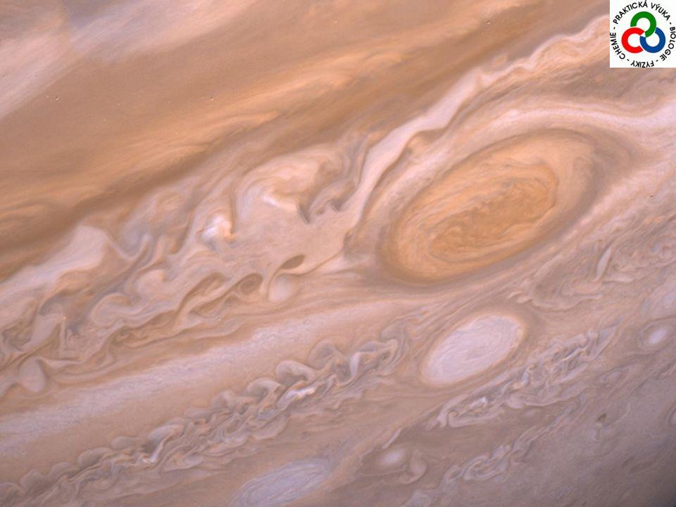 Planety Jupiter
