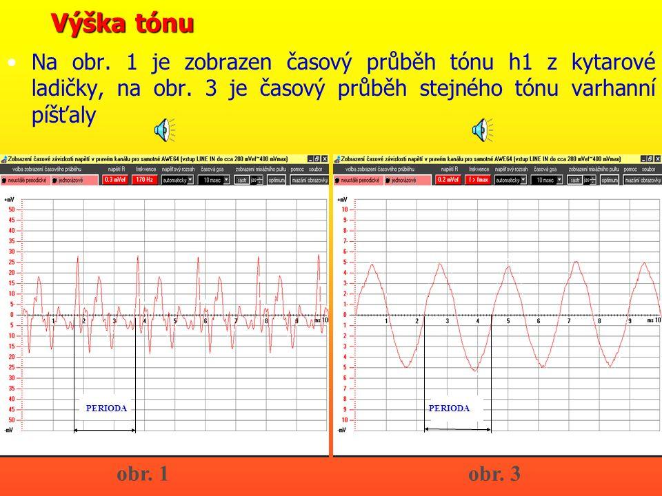 Výška tónu Na obr. 1 je zobrazen časový průběh tónu h1 z kytarové ladičky, na obr. 3 je časový průběh stejného tónu varhanní píšťaly obr. 1 obr. 3 PER
