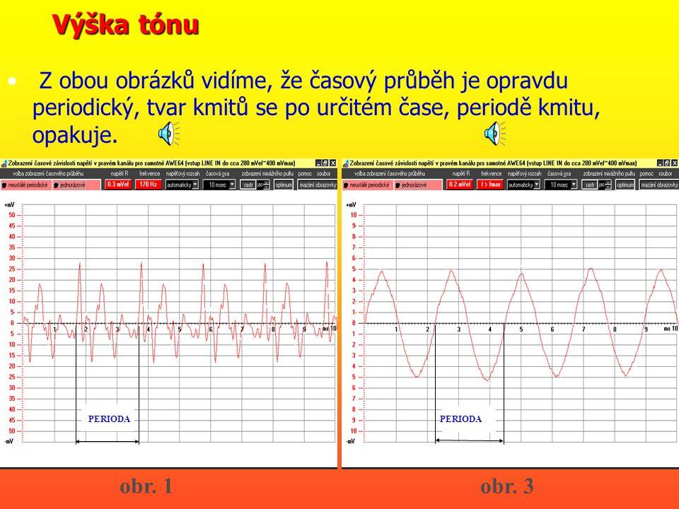 Výška tónu Z obou obrázků vidíme, že časový průběh je opravdu periodický, tvar kmitů se po určitém čase, periodě kmitu, opakuje. obr. 1 obr. 3 PERIODA