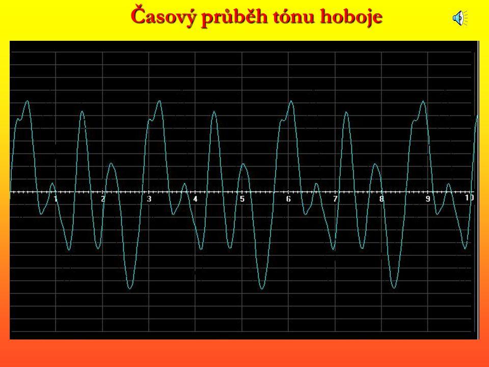 Časový průběh tónu hoboje