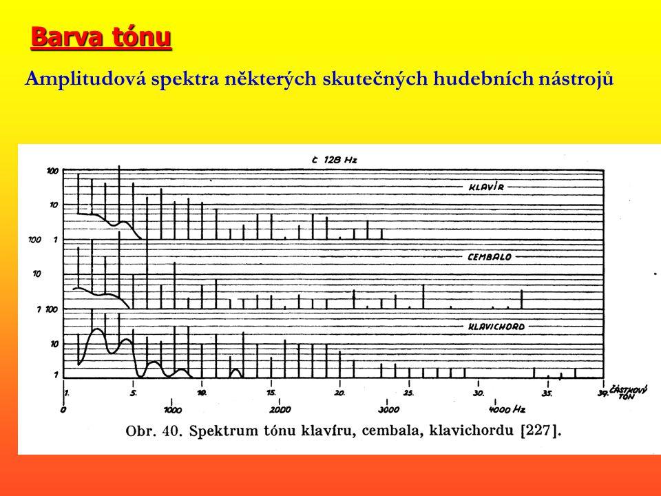Barva tónu Amplitudová spektra některých skutečných hudebních nástrojů