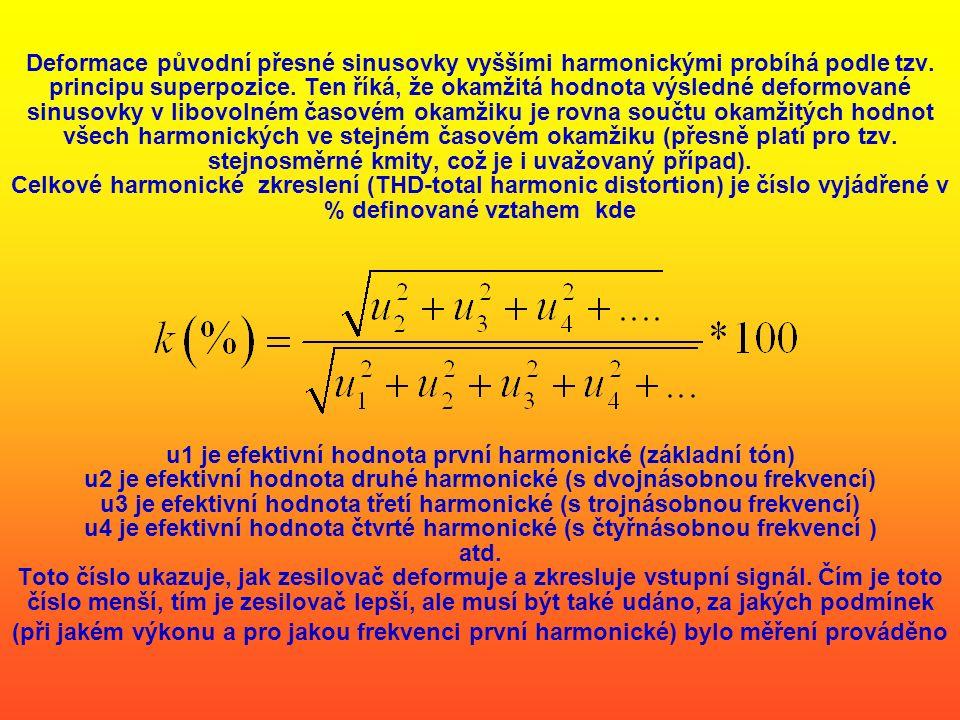 Deformace původní přesné sinusovky vyššími harmonickými probíhá podle tzv. principu superpozice. Ten říká, že okamžitá hodnota výsledné deformované si
